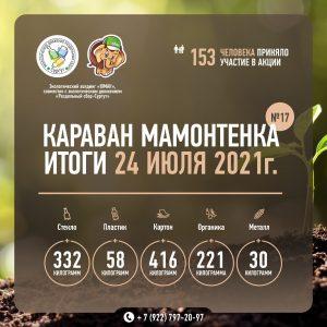 В Сургуте прошел 17-й «Караван Мамонтенка»